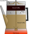 Percolator Cutaway Diagram.png