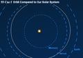 PlanetQuest-55Cancri-f.png
