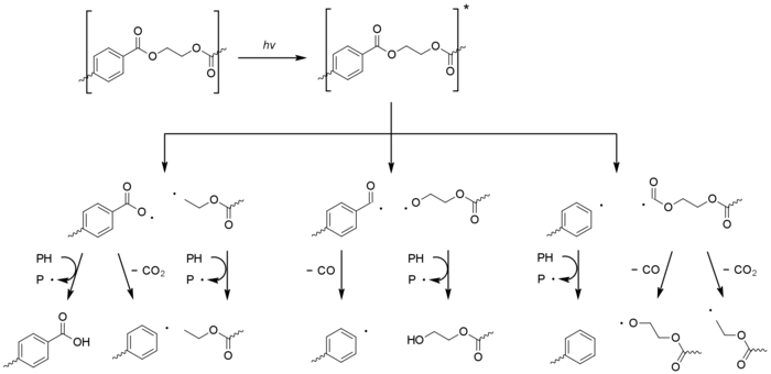 Poly(ethylene terephthalate) - Photolysis.png