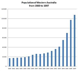 Western Australian gold rushes