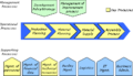 Prozess-Struktur.png