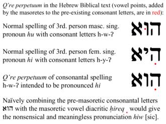 Qere and Ketiv - Qere perpetuum of the 3rd. fem. singular pronoun