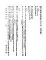 ROC1944-02-23國民政府公報渝651.pdf