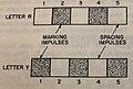 RY teleprinter test code Radioman 1 & C.agr.jpg