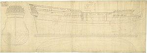 HMS Rochester (1749) - Image: Rochester (1749) RMG J4027