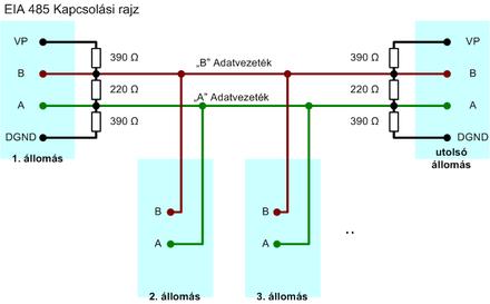 Megfelelő sorrend az áthidaló kábelek csatlakoztatásához