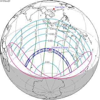 Solar eclipse of June 20, 1974