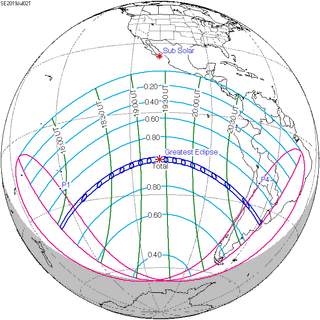 total lunar eclipse july 2019