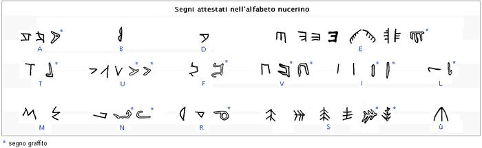 Segni alfabeto nucerino.PNG