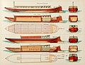 Shipbuilding from its beginnings (1913) (14772974782).jpg