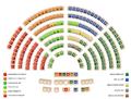 Sitzordnung Nationalrat nach Partei 2015.11.png