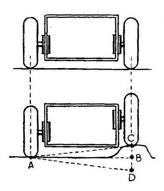 330px-Sliding_pillar_suspension,_schemat