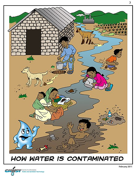 Poster to teach people in South Asia about human activities leading to the pollution of water sources