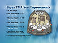 Soyuz-TMA seat improvements.jpg