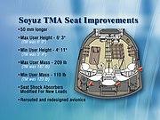 Soyuz TMA seat improvements