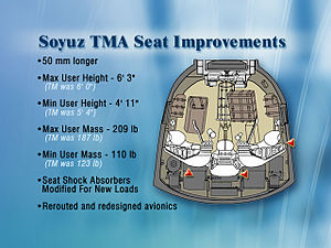 Soyuz-TMA - Soyuz-TMA seat improvements