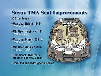 Soyuz-TMA - Soyuz-TMA seat improvements