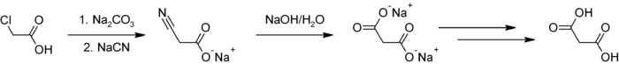Synthesis of malonic acid.png