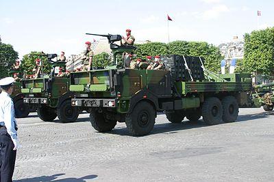 砲兵トラクター - Wikiwand