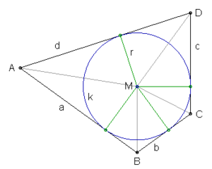 Tangential quadrilateral - Tangential quadrilateral with inradius r.