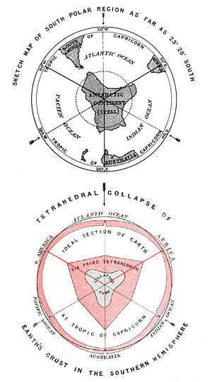 William Lowthian Green - Illustration of the tetrahedral hypothesis from his 1875 book
