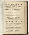 Titelpagina voor Vorstelyke Staat-Balans, 1709-1710 Vorstelyke Staat-Balans, weegende den Oorlog en Vrede van Europa met gewigt en tegen-wigt van 't Jaar 1709. Op niew door het Groote Bondgespan Geëy, RP-P-OB-83.133-87(R).jpg