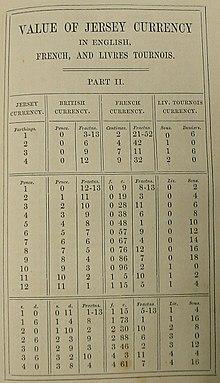 Денежная единица джерси википедия рубль 1925 года цена серебро