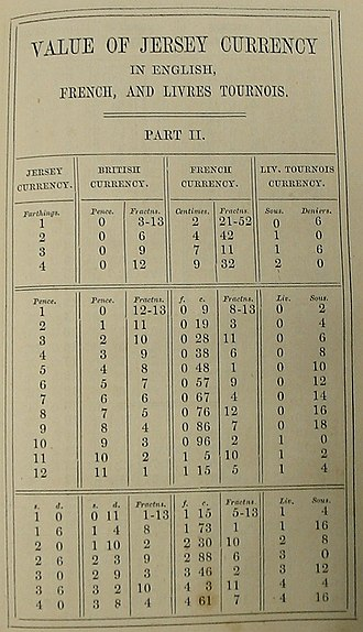 Jersey pound - A page from a ready reckoner published in 1854 allowing at-a-glance conversion between Jersey currency and three other currencies in use at the time