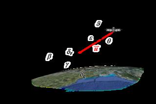 Side looking airborne radar airborne radar designed to scan perpendicular to the flight path