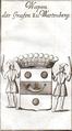Wartenberg Kolb Grafen Wappen.png