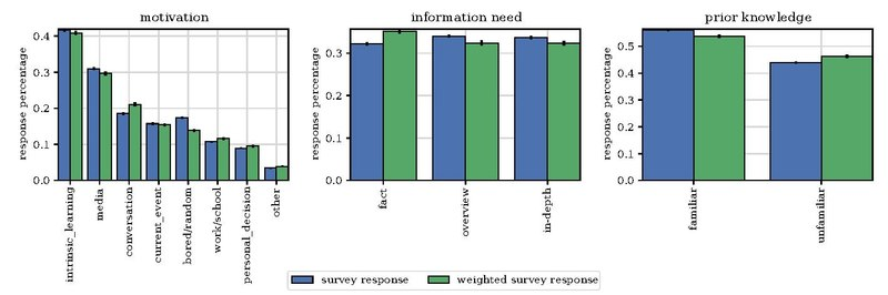 WhyWeReadWikipedia SurveyResponses 2017 ru.pdf