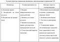 Принципы самоорганизации СЭС.png