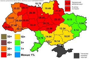 People's Front (Ukraine) - Party support (% of votes cast) by region of Ukraine at the 2014 parliamentary election.