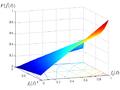 04 Modify Additive-multiplicative Rank.PNG