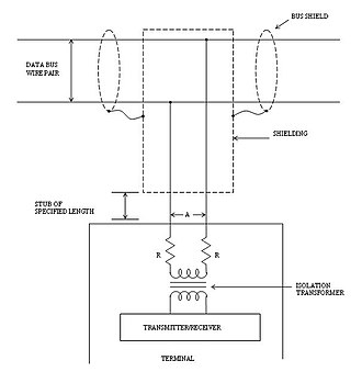 MIL-STD-1553 - Figure 10: Data bus interface using direct coupling