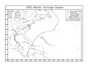 1905 Atlantic hurricane season map.png