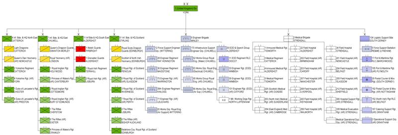 1st (United Kingdom) Division - Wikipedia