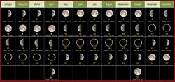 2020 Lunar Calendar.png
