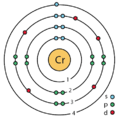 24 chromium (Cr) enhanced Bohr model.png