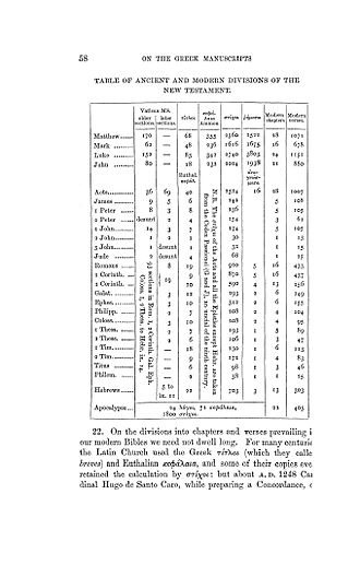 A Plain Introduction to the Criticism of the New Testament - Table of ancient and modern divisions of the New Testament, on page 58 of the 1st edition