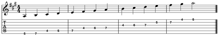 A major scale for guitar two octave 4th position.png