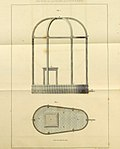A treatise on the properties and medical application of the vapour bath - in its different varieties and their effects - in various species of diseased action (1829) (14597606227).jpg