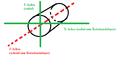 Achsial-und Radialkräfte (Skizze).png
