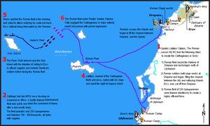 A map showing the movements of both fleets during the battle