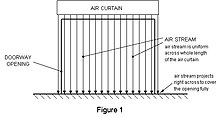 Air door figure 1.0.jpg