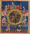 The game of astronomical tables, from Libro de los juegos