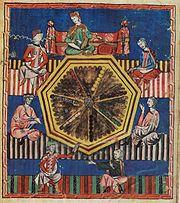 Астрономичен шах