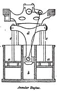 diagram of an annular engine (see below) with siamese connection mechanism