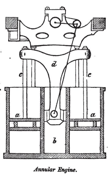 Annular marine engine