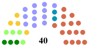 Antrim and Newtownabbey Borough Council - Image: Antrim and Newtownabbey Borough Council Composition
